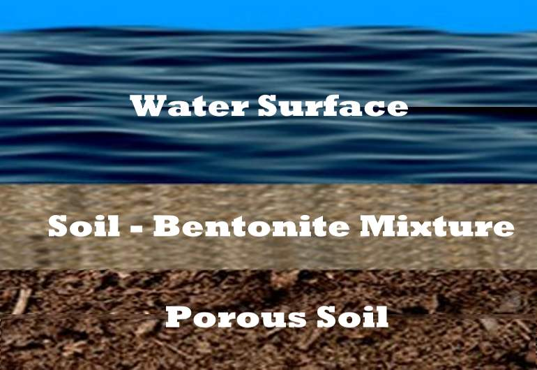Sealing Dams with Sodium Bentonite – Mixed Blanket Method
