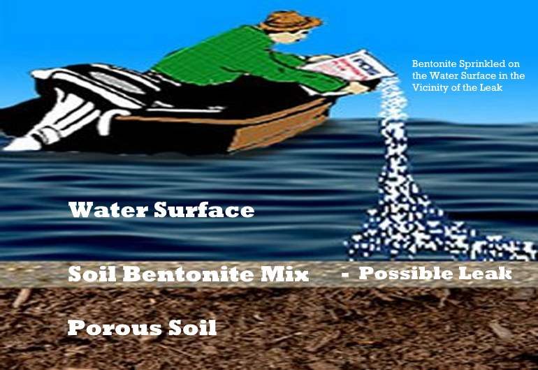 Sealing Dams With Sodium Bentonite – The Sprinkle Method